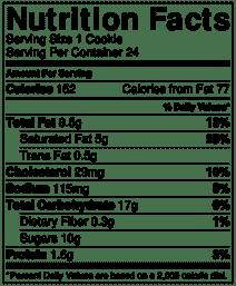 Sugar cookie nutrition info
