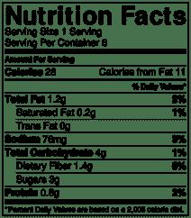 Tomatillo salsa nutrition info
