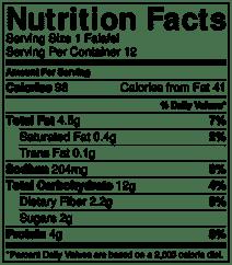 Falafel nutrition info