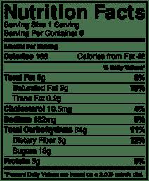 Strawberry Rhubarb Cobbler nutrition info
