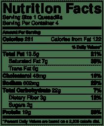 smoked salmon quesadilla nutrition info