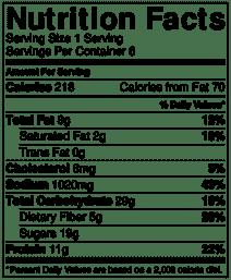 tomato soup nutrition info