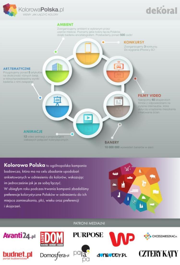 kolorowa_polska_infografika