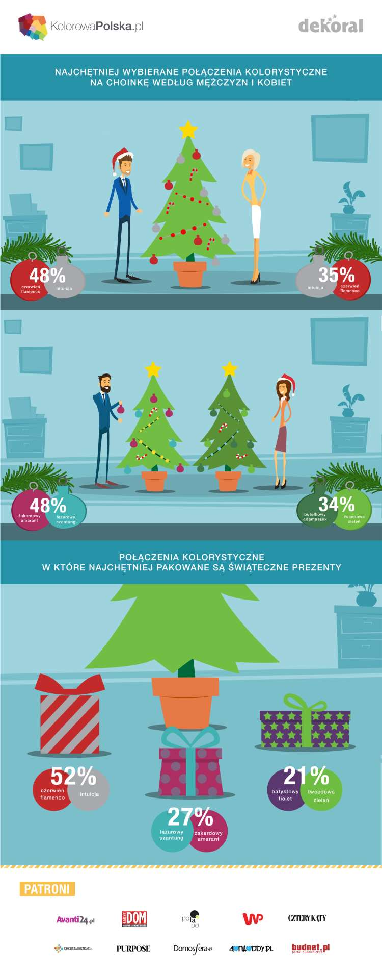 infografika_swiateczna