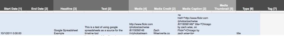 Abbildung 4: Die verschiedenen Inhalte eines einzelnen Timeline-Eintrages