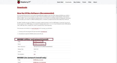 Raspberry Pi interfaz