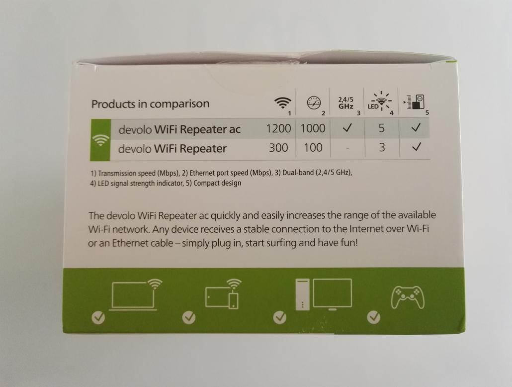 Emballage Dessus.jpg