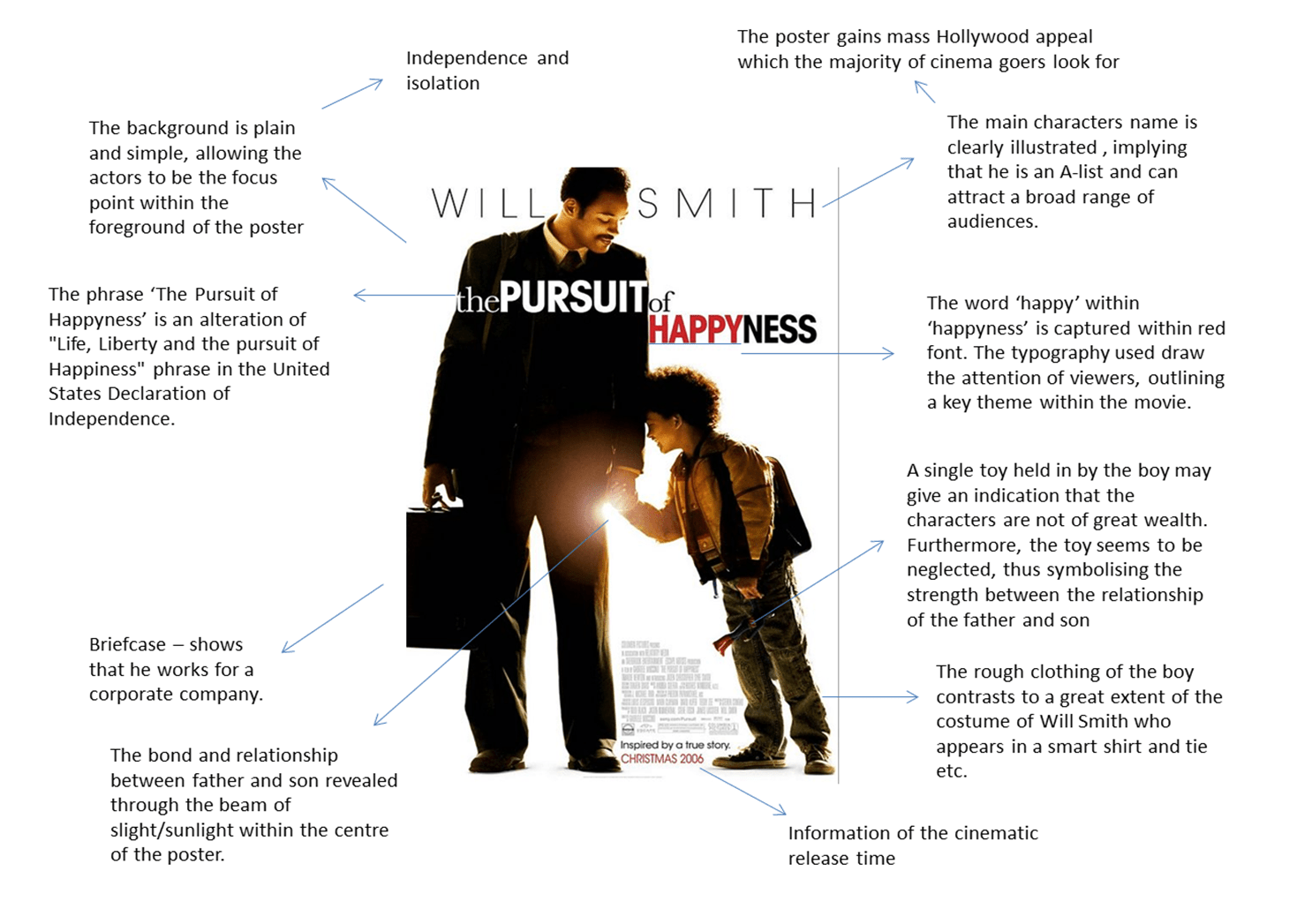 Promotional Package 1 The Pursuit Of Happyness