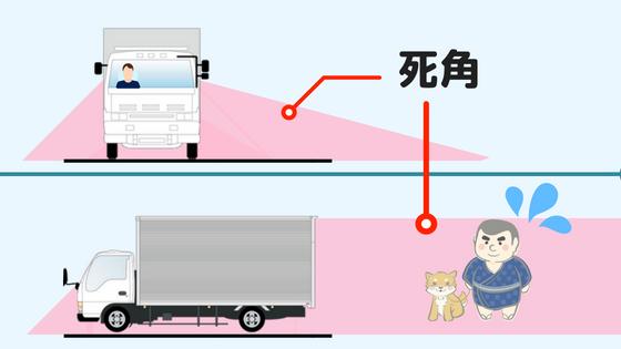 トラックの死角