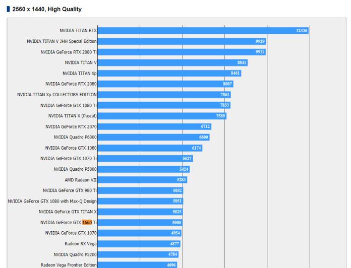 GeForce GTX1660Ti