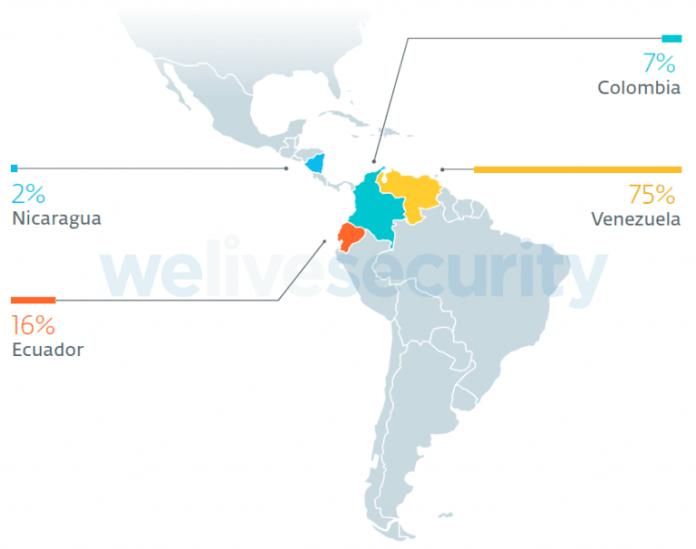 Venezuela kamu kurumları