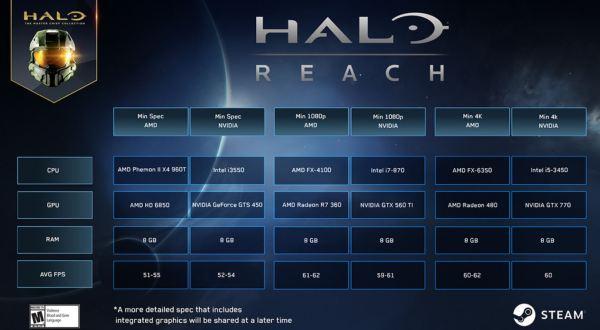 halo reach pc