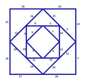 Solução do desafio 16 - Traçando linhas Dona Sebenta (2)