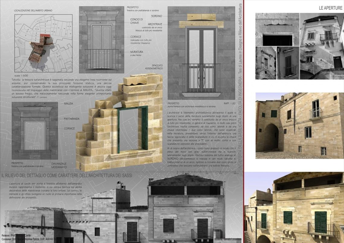 Sassi (aperture) rendering
