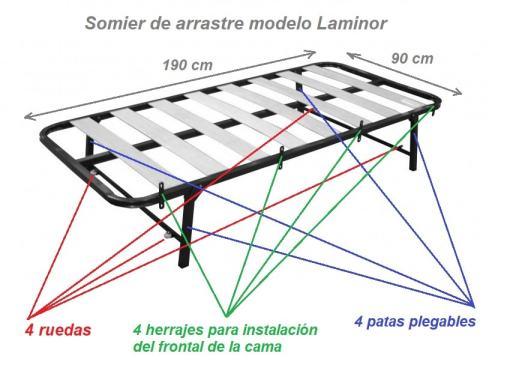 Medidas y detalles. Somier de arrastre 90 x 190 cm con ruedas para camas nido - Laminor