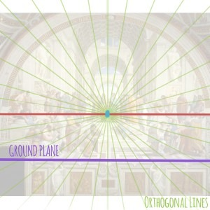 The Ground Plane and the Orthogonal Lines are pretty important to know when you're using perspective drawing!