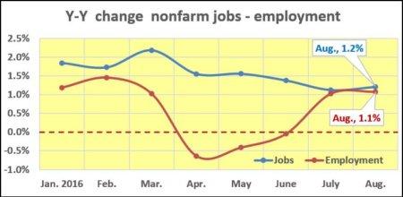 yy-jobs-employment