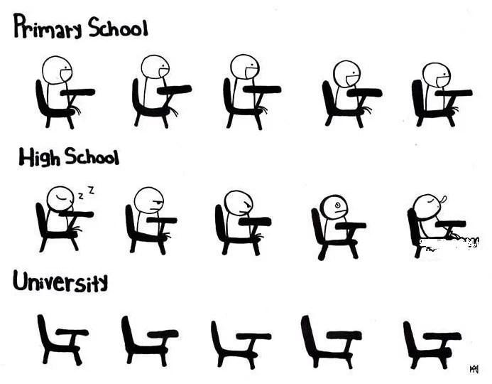 Kata Mutiara Lucu Tentang Sekolah