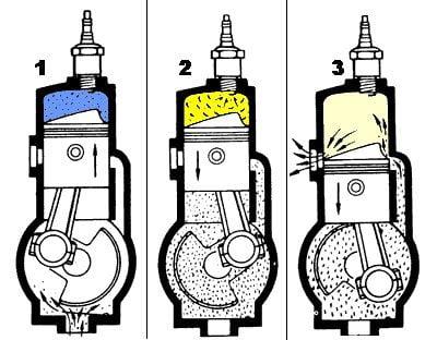 Funcionamiento motor de 2 tiempos