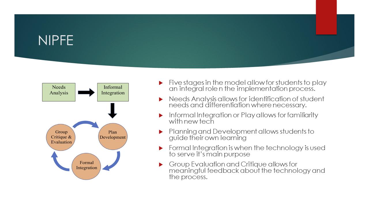 Emerging Technology Lesson Plan