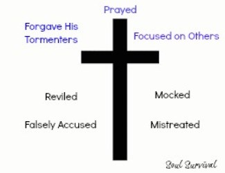 simple cross forgave