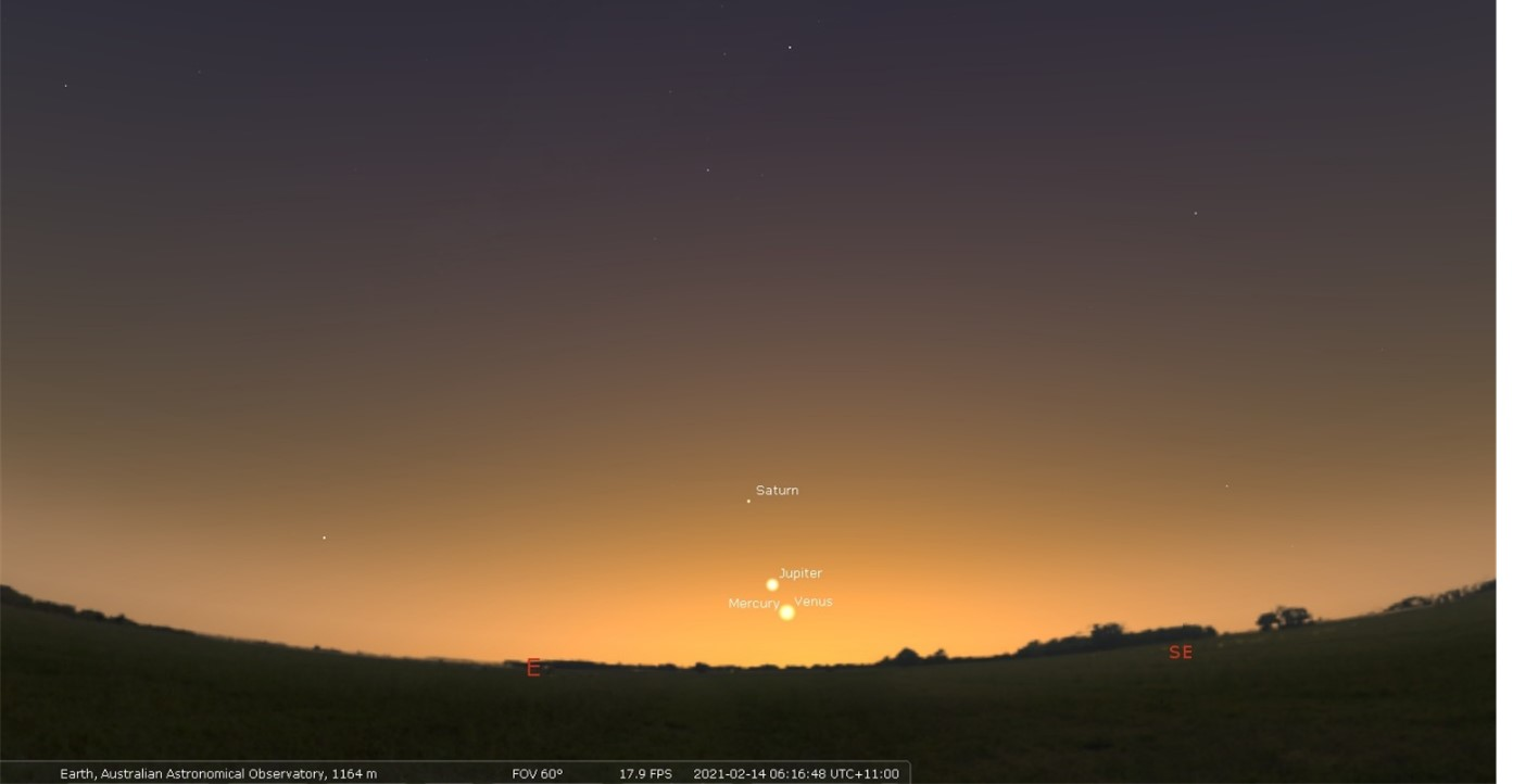 Planets in February