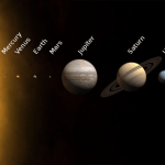Planets in October 2021