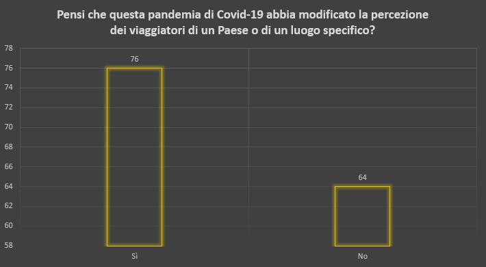 Percezione_covid_1