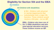 504 vs. IEP: IEP's are for students with an IDEA disability that need special education services. 504 Plan is for accommodations due to mental/physical impairment.