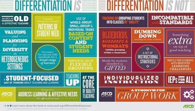 ASCD, Differentiation