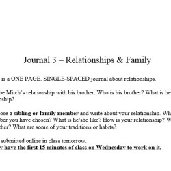 Here's the Journal 3 prompt. I had this journal in a discussion format, where students could respond to one another.