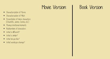 Comparing and contrasting the book and movie version of Tuesdays with Morrie.