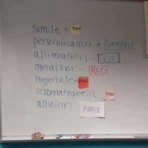 My color-coding for the I Am Assessment to make it easy to label and identify figurative language.