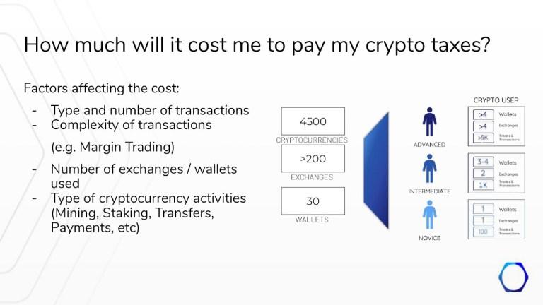 crypto tax tool