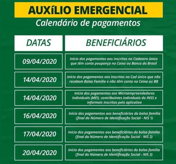 auxílio emergencial, pdf. Calendário do Auxílio Emergencial do Governo. Data de pagamento do MEI, BOLSA FAMÍLIA,  E AUTONOMOS