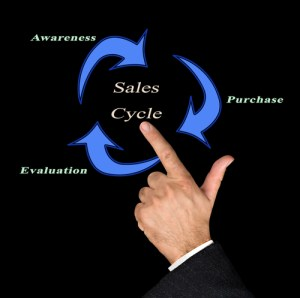 sales cycle