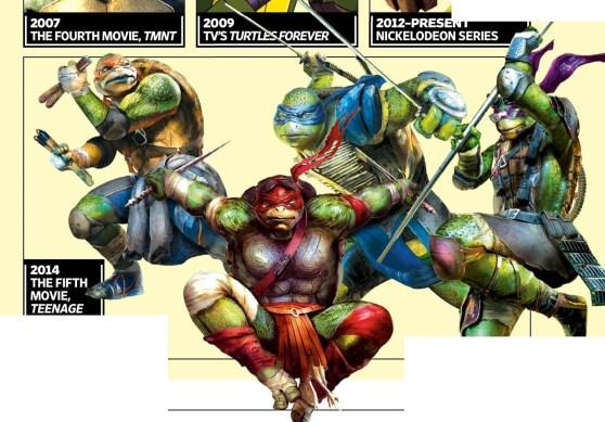 teenage mutant ninja turtle promo image