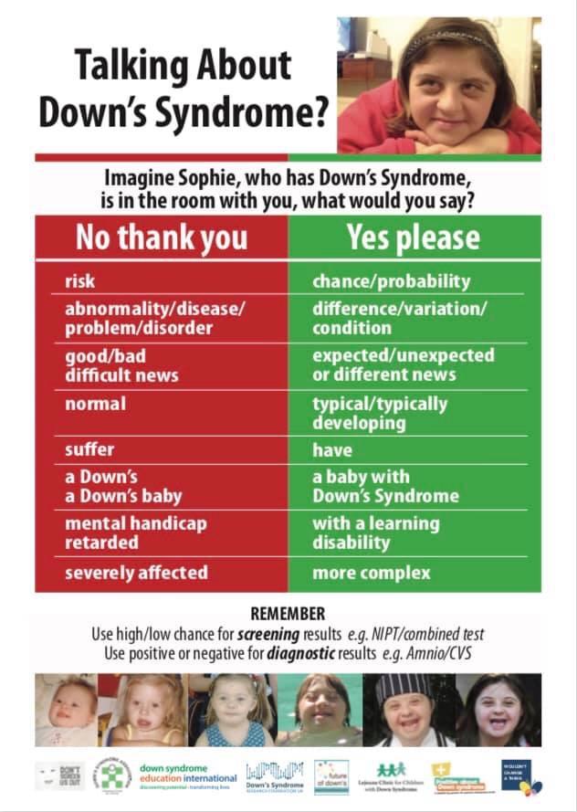Language Awareness Poster