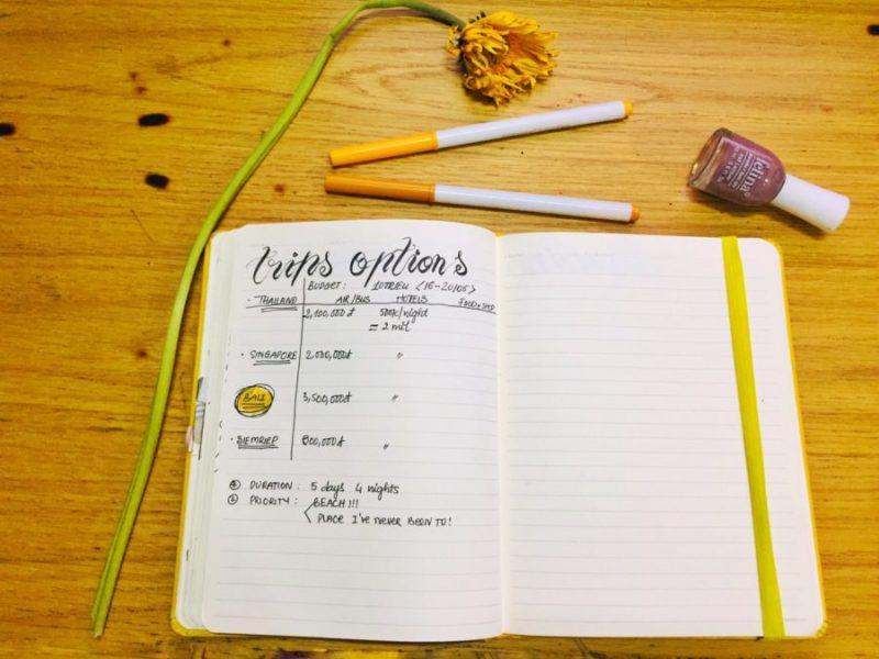 bullet-journal-travel-plan