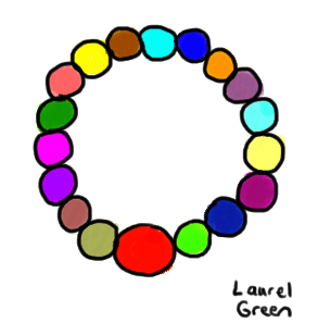a drawing of a colourful bracelet
