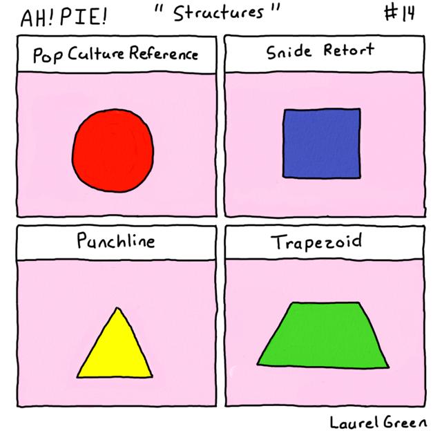 a comic about geometric jokes