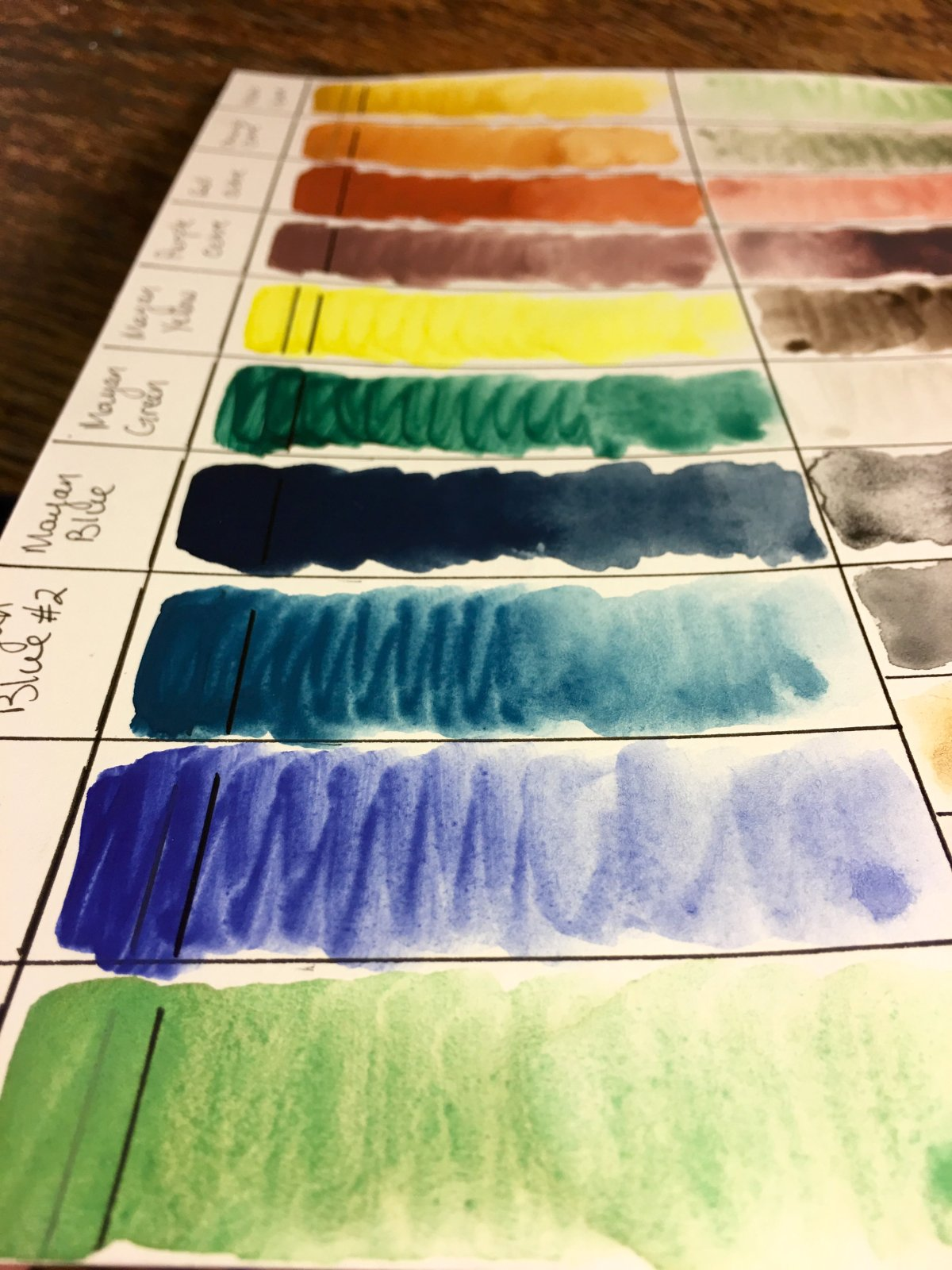 Fresh watercolor swatch of Greenleaf & Blueberry watercolors, Malachite, Mayan Violet, Mayan Blue close-up