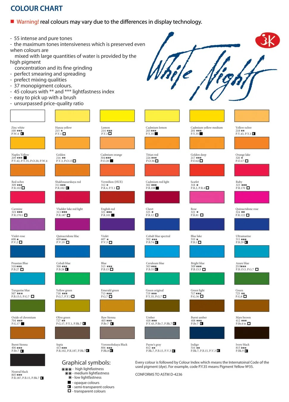 White Nights Watercolour chart