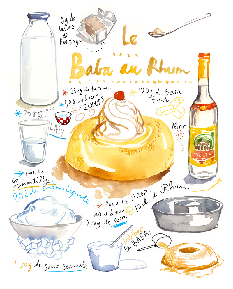 #Doodlewash - Watercolor illustration by Lucile Prache (Lucile's Kitchen) of Le Baba au Rhum Recipe #WorldWatercolorGroup