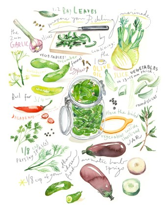 #Doodlewash - Watercolor illustration by Lucile Prache (Lucile's Kitchen) of Pickles Recipe #WorldWatercolorGroup