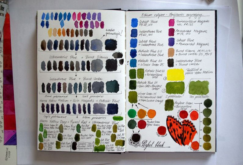 #WorldWatercolorGroup - Watercolor by Krzysztof Kowalski - Sketcbook Color Testing - #doodlewash