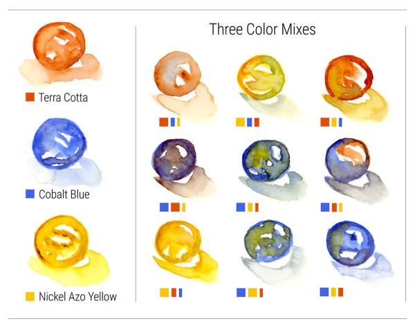 Charlie's Da Vinci Watercolor Marble Mixing Chart Three Color Mixes ©Doodlewash