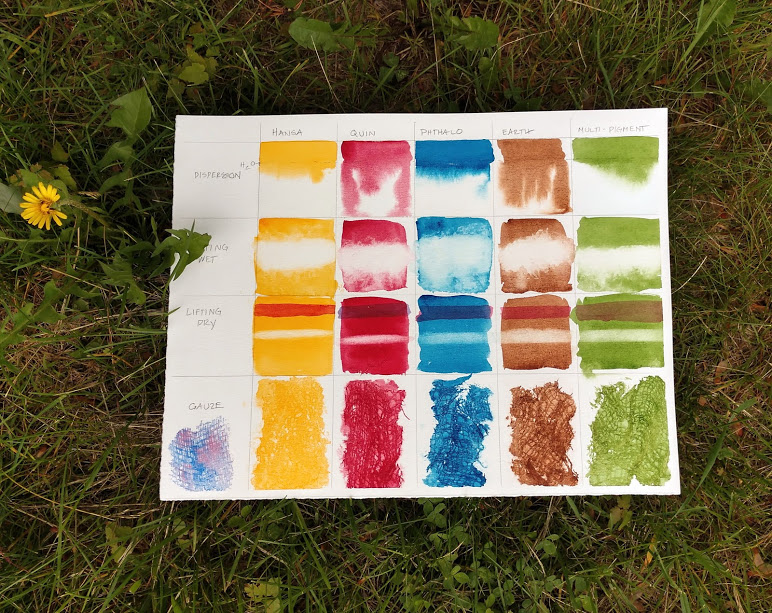 Watercolor swatches on Hahnemühle Expression paper