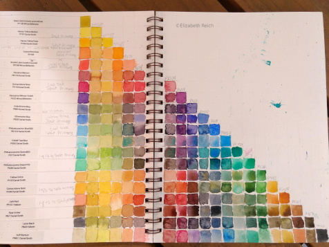 I've been busy with a local class and Kateri Ewing's Craftsy Class–Startup Library
