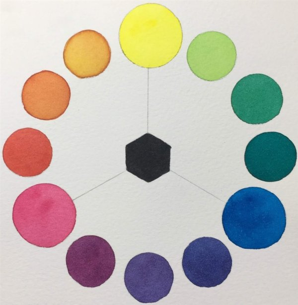 Jane Blundell Color Wheel Watercolor Mixing Chart
